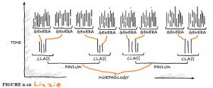 Figure_2.12_EL