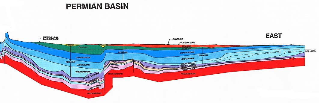 the structure of a basin A structural basin is a large-scale structural formation of rock strata formed by tectonic warping of previously flat-lying strata structural basins are geological depressions, and are the inverse of domes some elongated structural basins are also known as synclines.